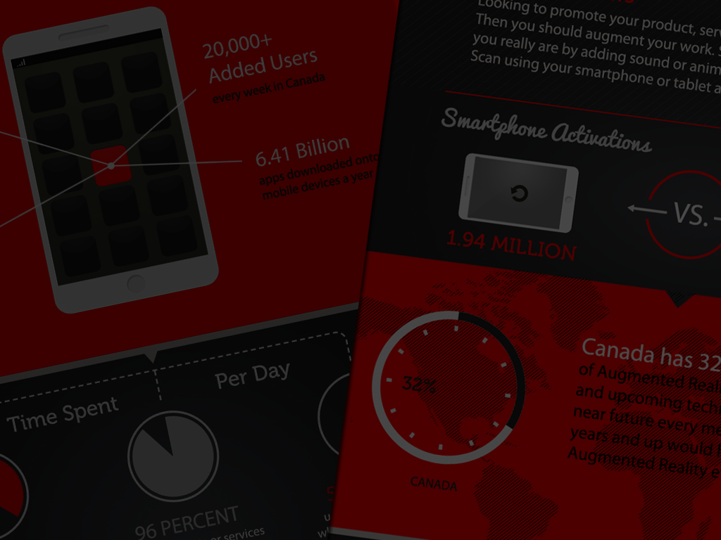 Augmented Reality Statistics 2013